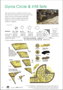 Numold - Moulds for Concrete Products - PU Price List Page 19 - Gyros Circle & Infill Sets